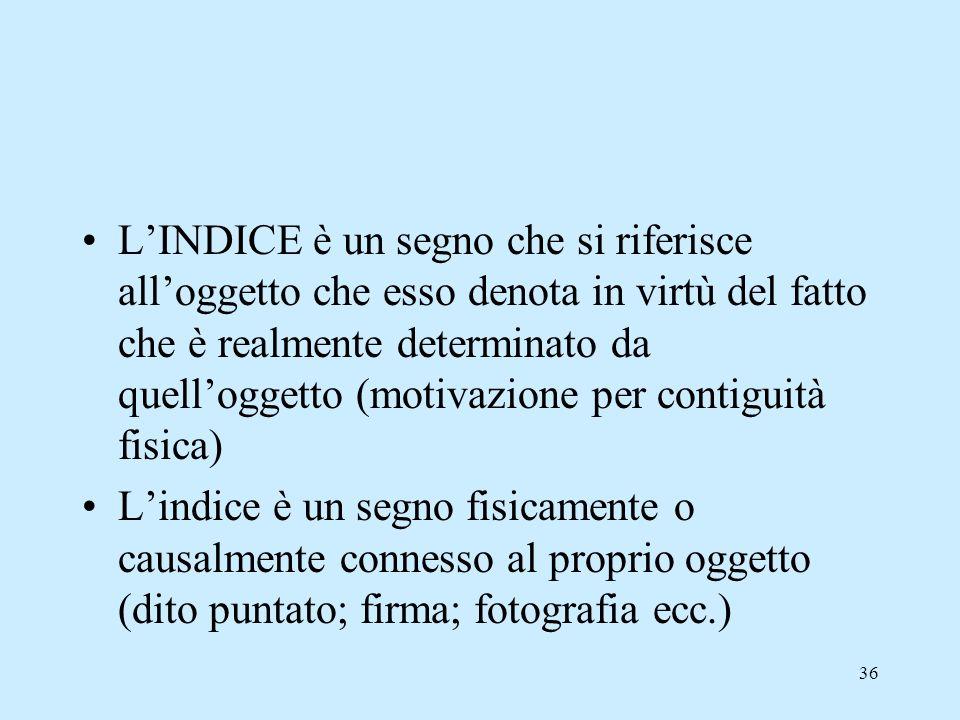 L'INDICE è un segno che si riferisce all'oggetto che esso denota in virtù del fatto che è realmente determinato da quell'oggetto (motivazione per contiguità fisica)