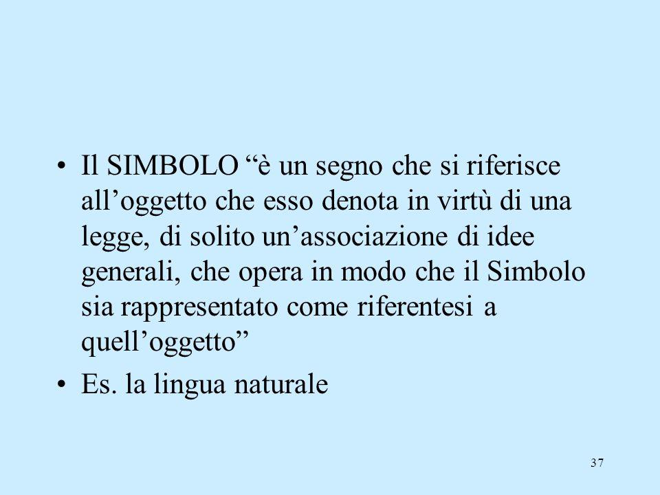 Il SIMBOLO è un segno che si riferisce all'oggetto che esso denota in virtù di una legge, di solito un'associazione di idee generali, che opera in modo che il Simbolo sia rappresentato come riferentesi a quell'oggetto