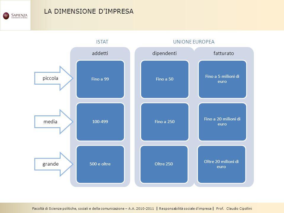 LA DIMENSIONE D'IMPRESA