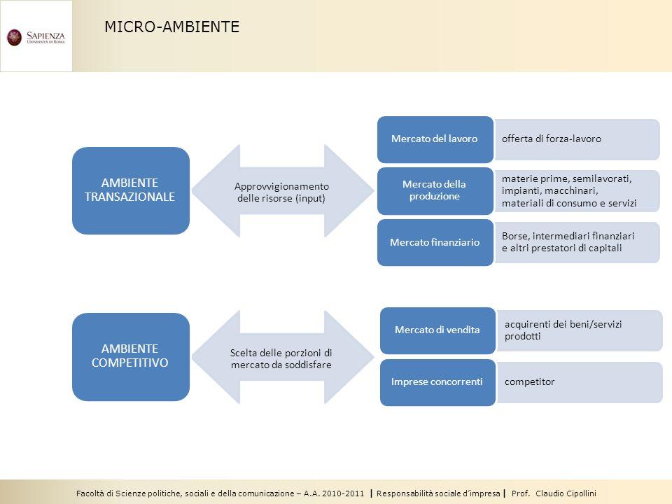 MICRO-AMBIENTE AMBIENTE TRANSAZIONALE AMBIENTE COMPETITIVO