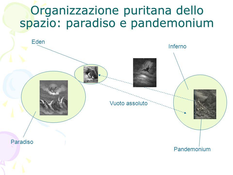 Organizzazione puritana dello spazio: paradiso e pandemonium