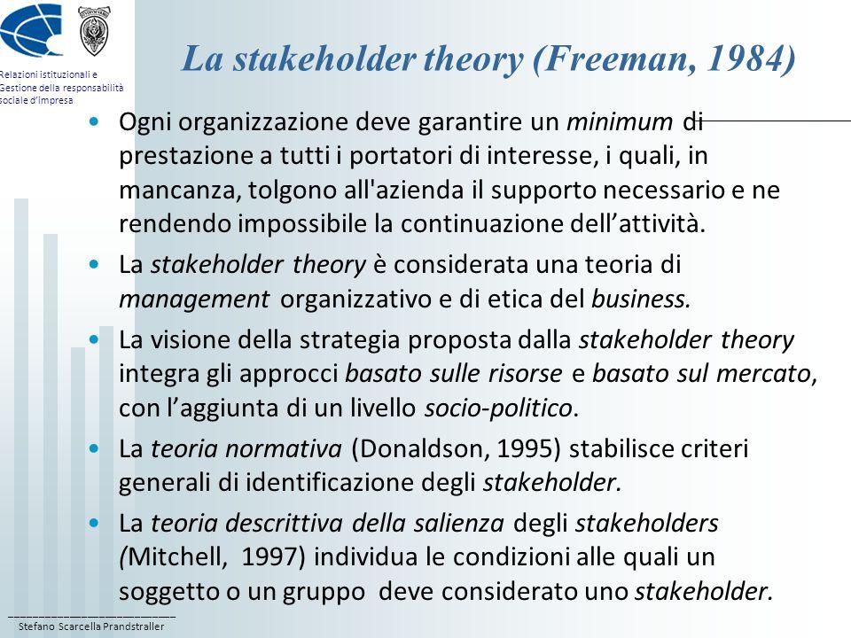 La stakeholder theory (Freeman, 1984)