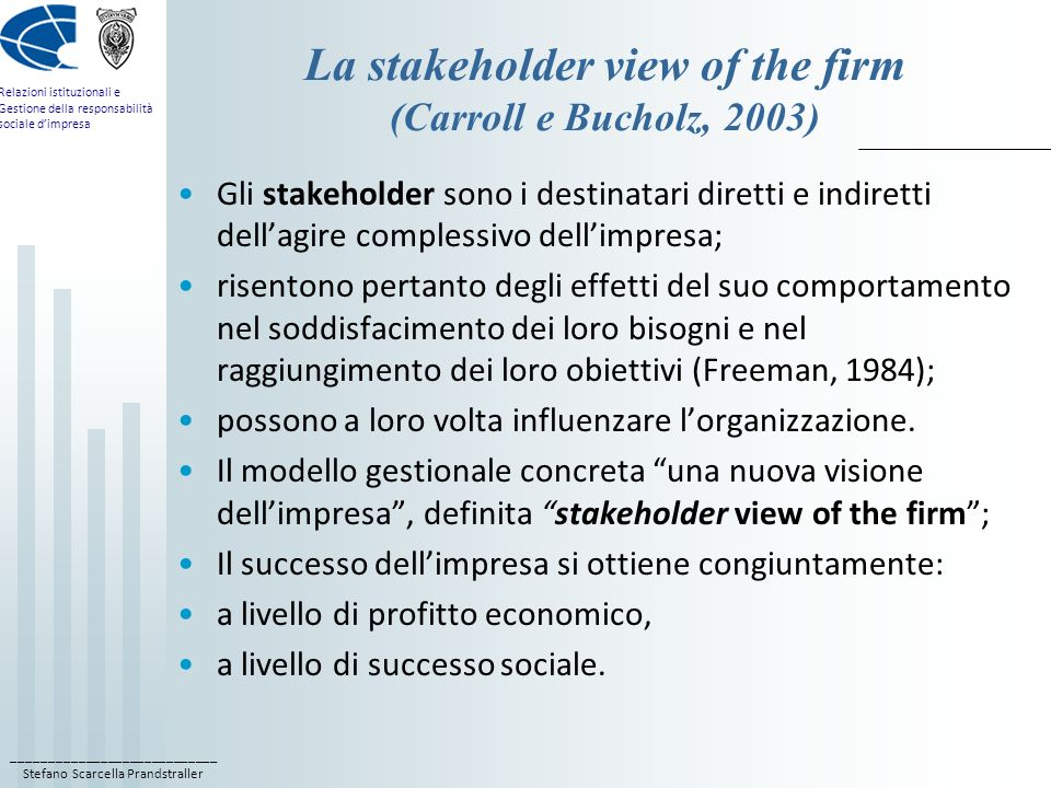 La stakeholder view of the firm (Carroll e Bucholz, 2003)