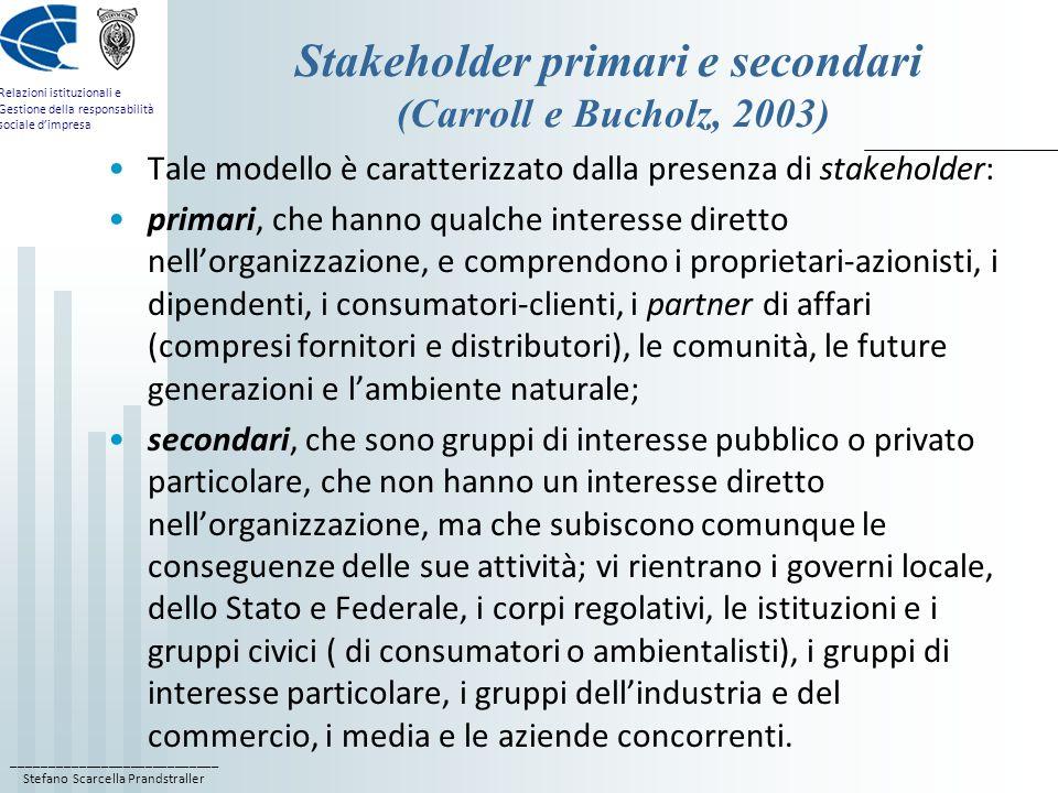Stakeholder primari e secondari (Carroll e Bucholz, 2003)