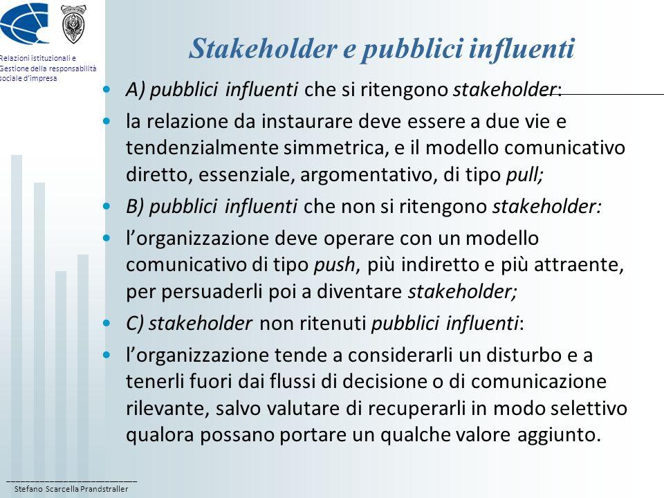 Stakeholder e pubblici influenti