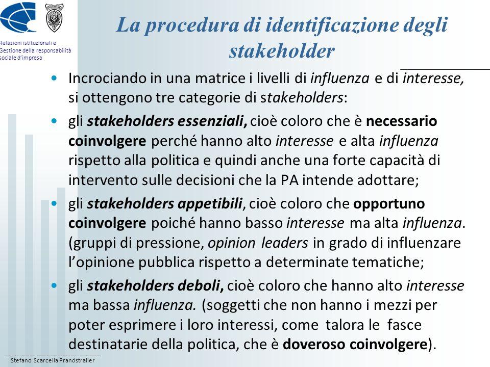La procedura di identificazione degli stakeholder