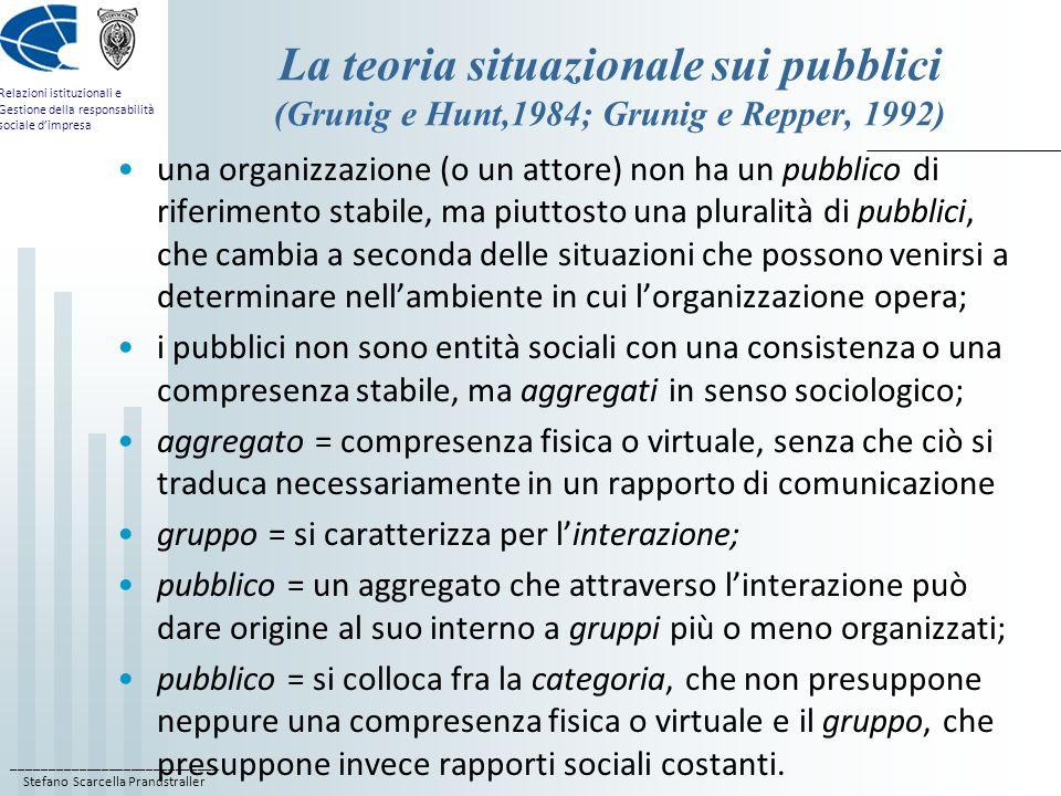 La teoria situazionale sui pubblici (Grunig e Hunt,1984; Grunig e Repper, 1992)