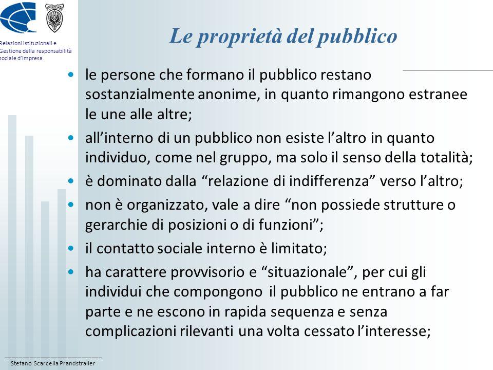 Le proprietà del pubblico