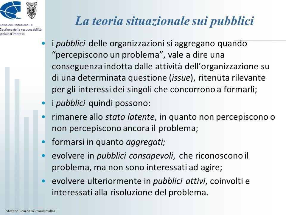 La teoria situazionale sui pubblici