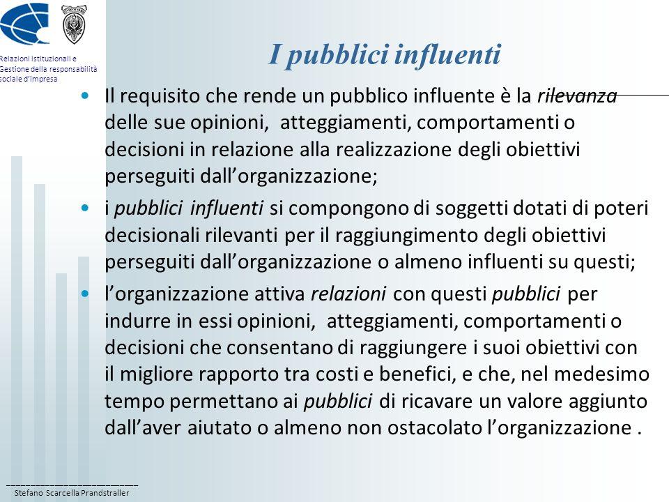 I pubblici influenti