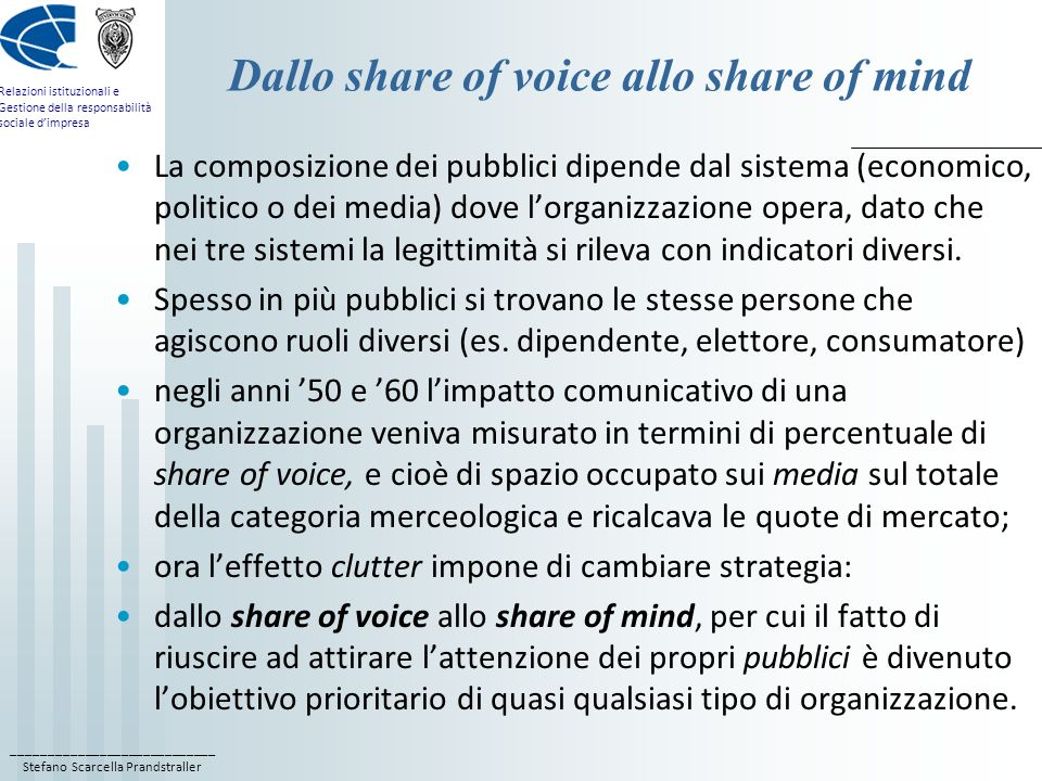 Dallo share of voice allo share of mind