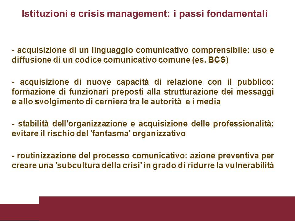Istituzioni e crisis management: i passi fondamentali