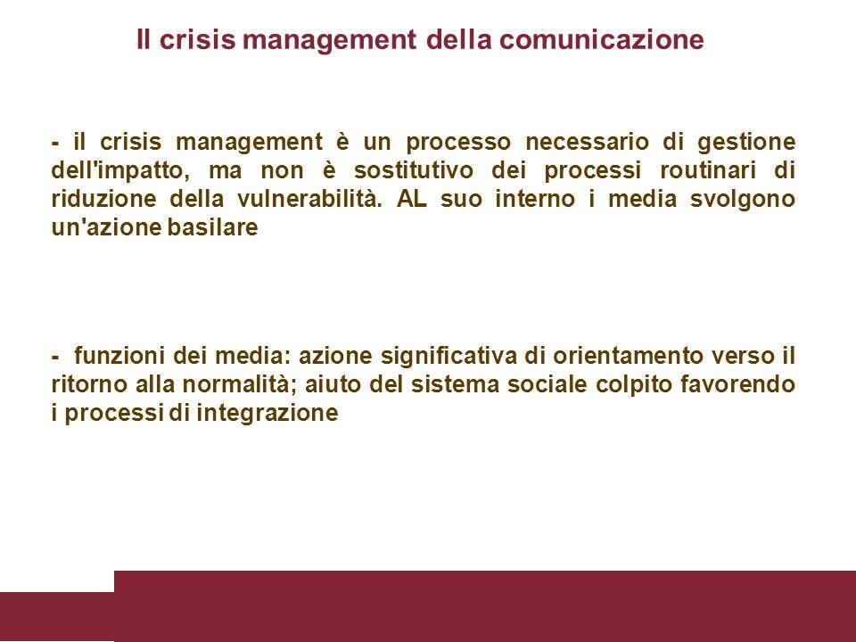 Il crisis management della comunicazione