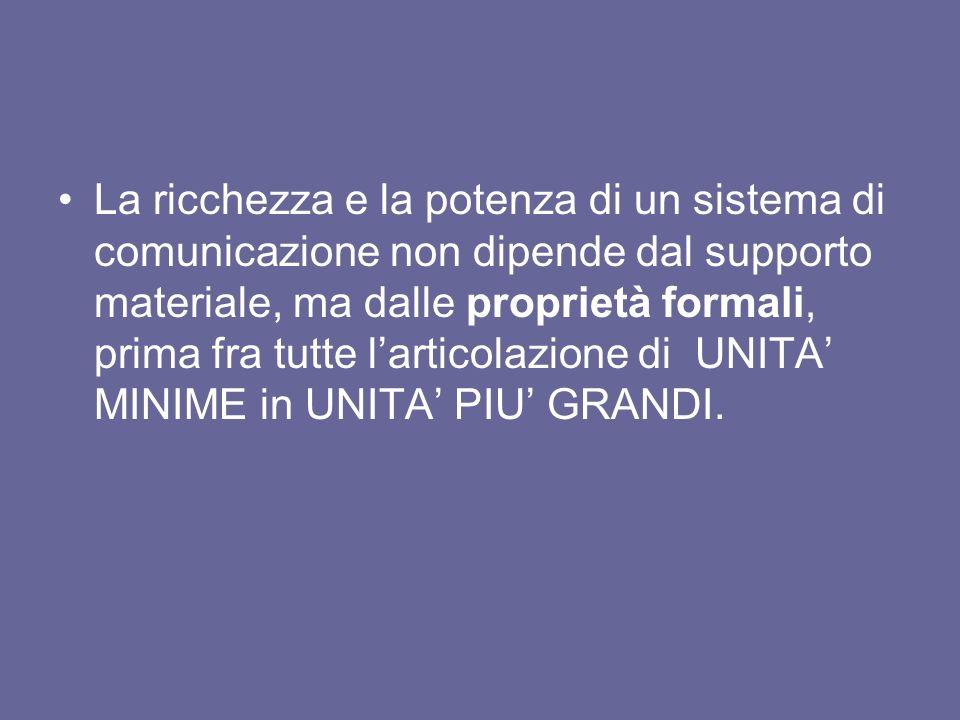 La ricchezza e la potenza di un sistema di comunicazione non dipende dal supporto materiale, ma dalle proprietà formali, prima fra tutte l'articolazione di UNITA' MINIME in UNITA' PIU' GRANDI.