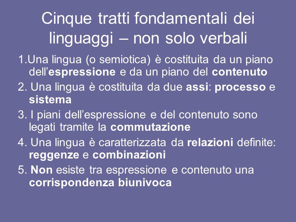 Cinque tratti fondamentali dei linguaggi – non solo verbali