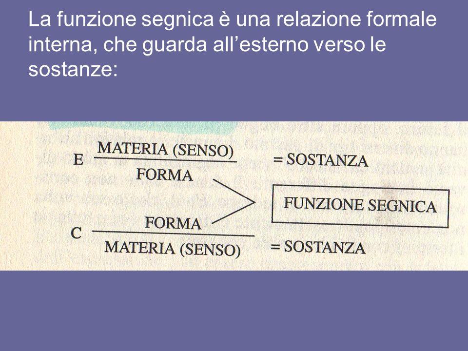 La funzione segnica è una relazione formale interna, che guarda all'esterno verso le sostanze: