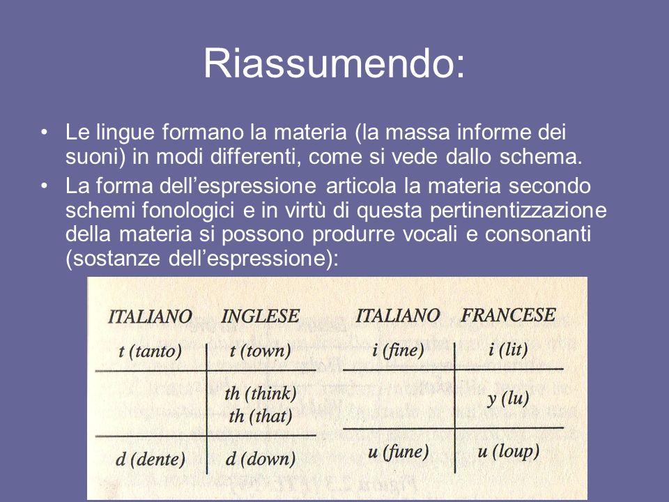 Riassumendo:Le lingue formano la materia (la massa informe dei suoni) in modi differenti, come si vede dallo schema.