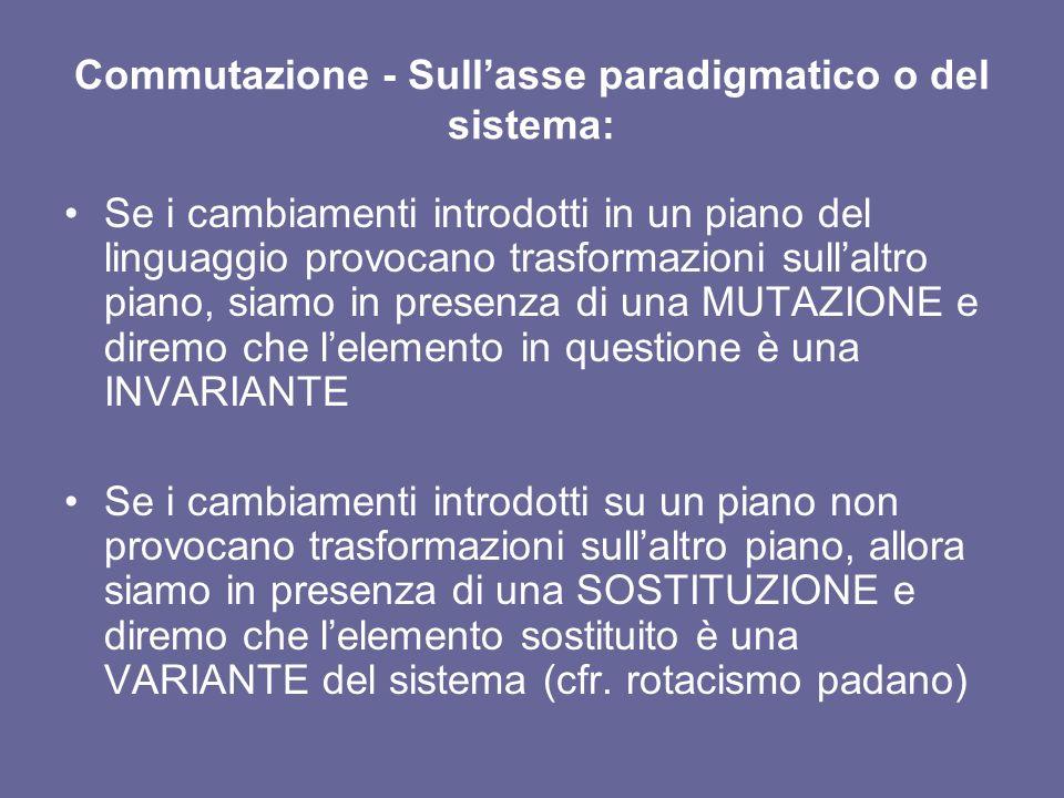 Commutazione - Sull'asse paradigmatico o del sistema: