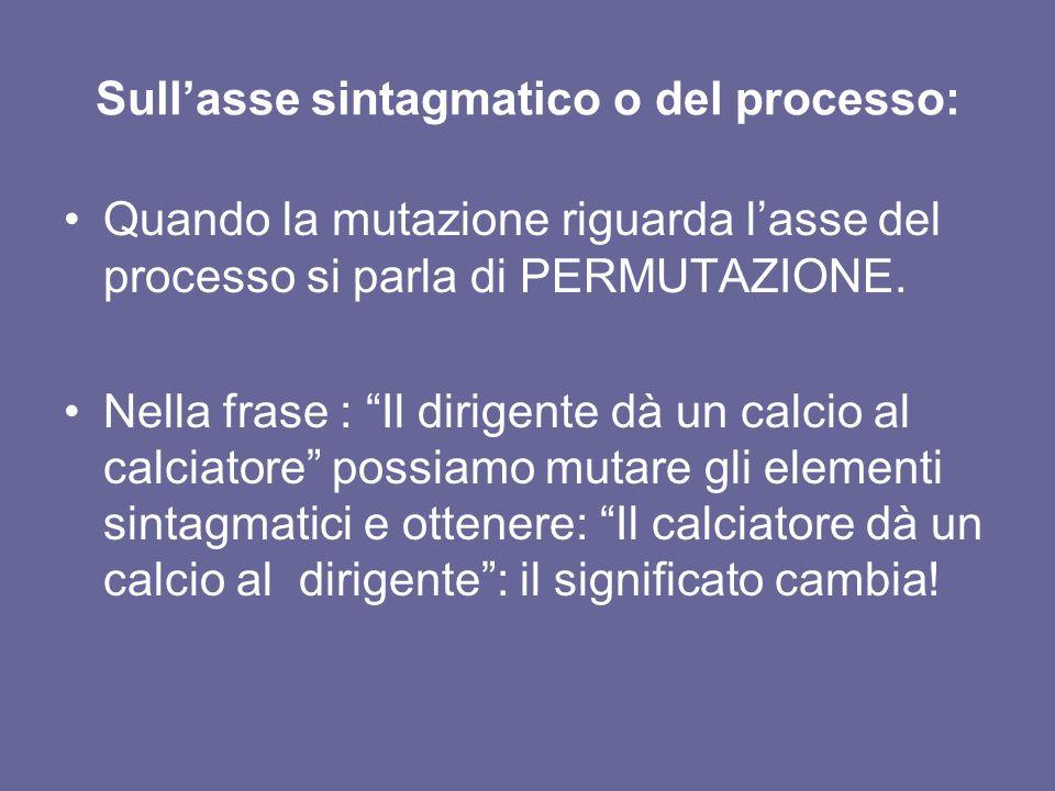 Sull'asse sintagmatico o del processo: