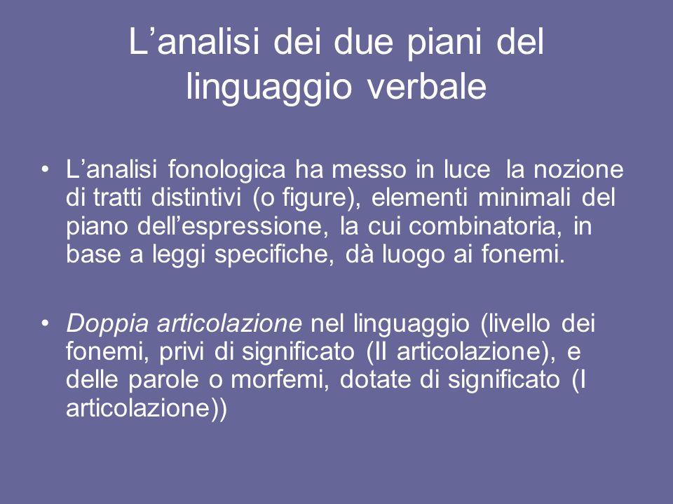 L'analisi dei due piani del linguaggio verbale