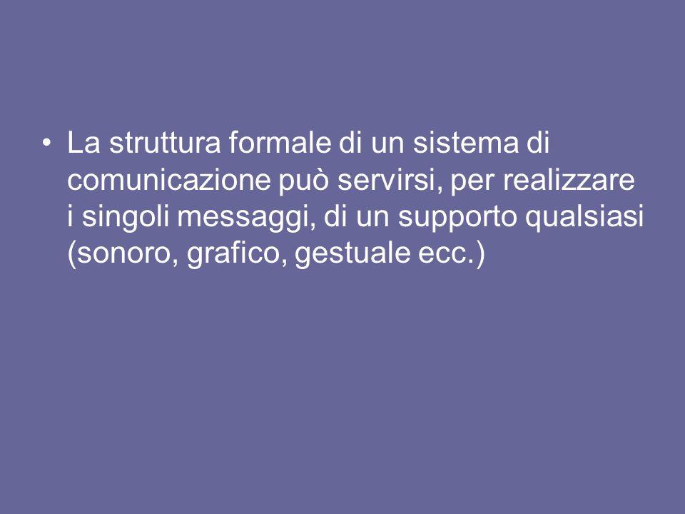 La struttura formale di un sistema di comunicazione può servirsi, per realizzare i singoli messaggi, di un supporto qualsiasi (sonoro, grafico, gestuale ecc.)