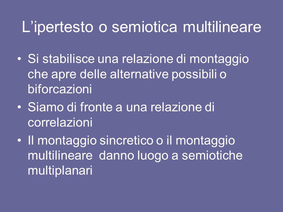 L'ipertesto o semiotica multilineare
