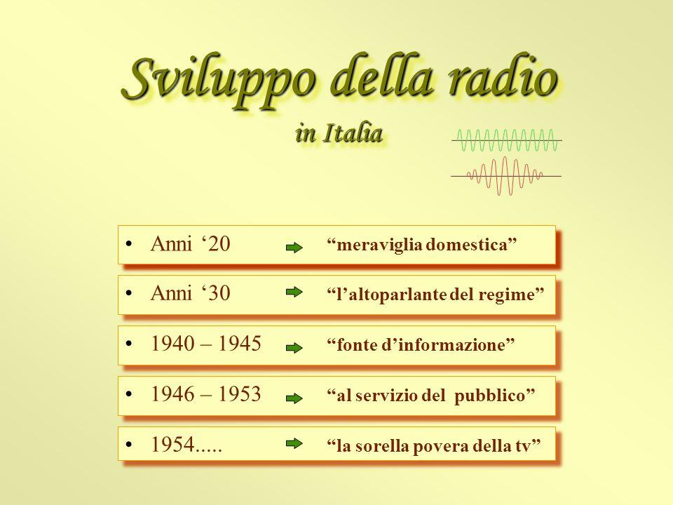 Sviluppo della radio in Italia