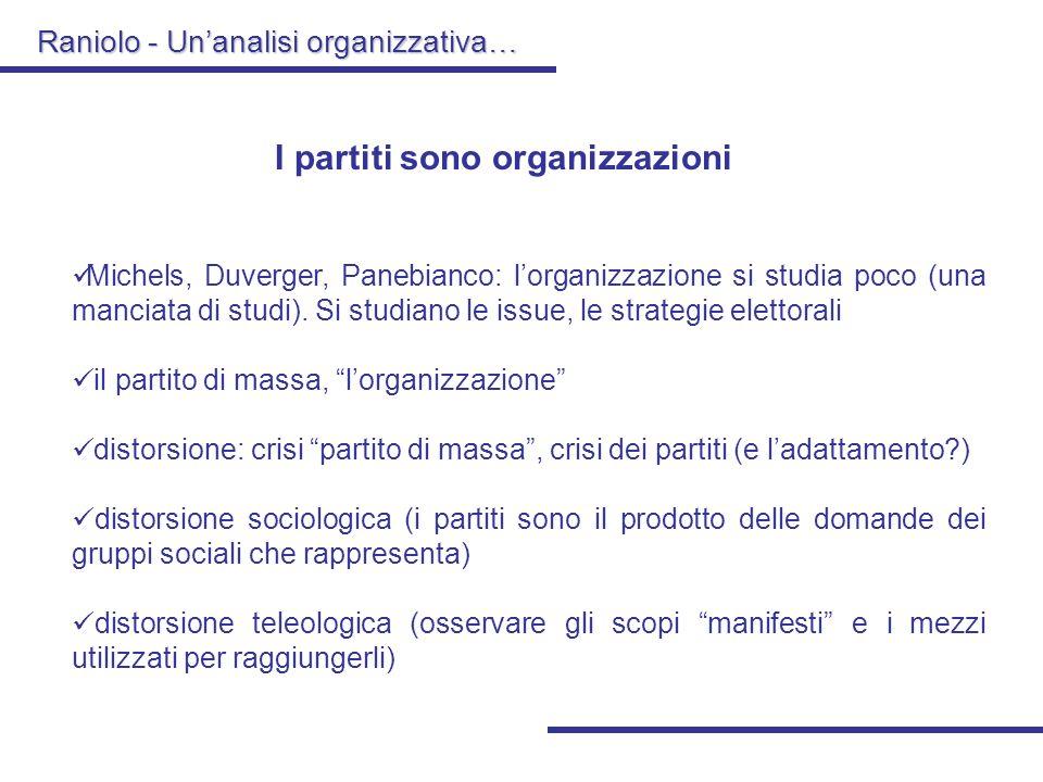 I partiti sono organizzazioni