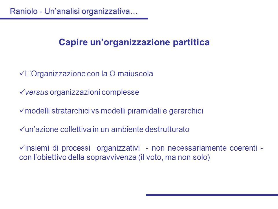 Capire un'organizzazione partitica