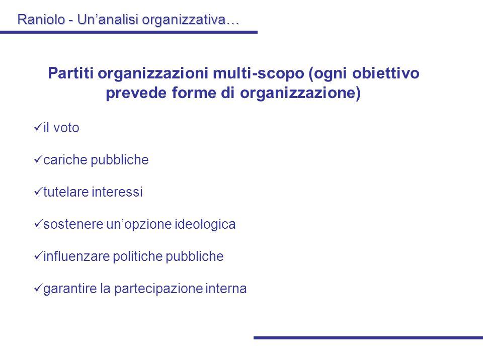 Raniolo - Un'analisi organizzativa…