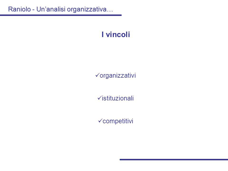 I vincoli Raniolo - Un'analisi organizzativa… organizzativi