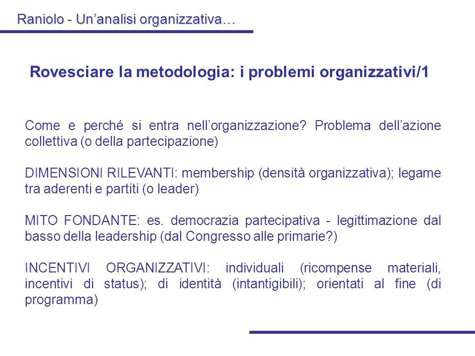 Rovesciare la metodologia: i problemi organizzativi/1