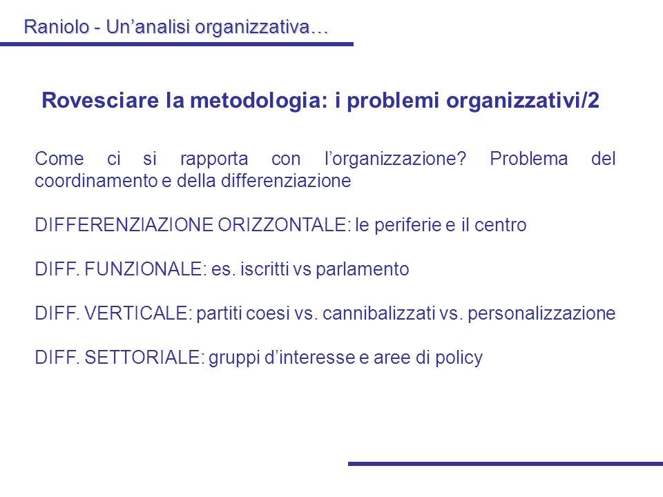 Rovesciare la metodologia: i problemi organizzativi/2
