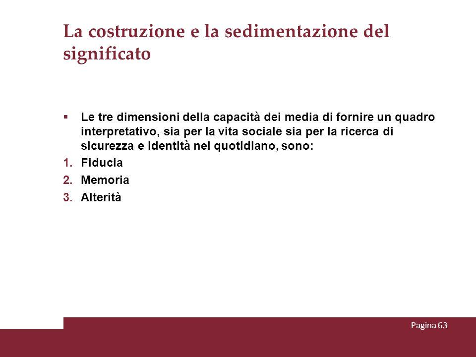 La costruzione e la sedimentazione del significato