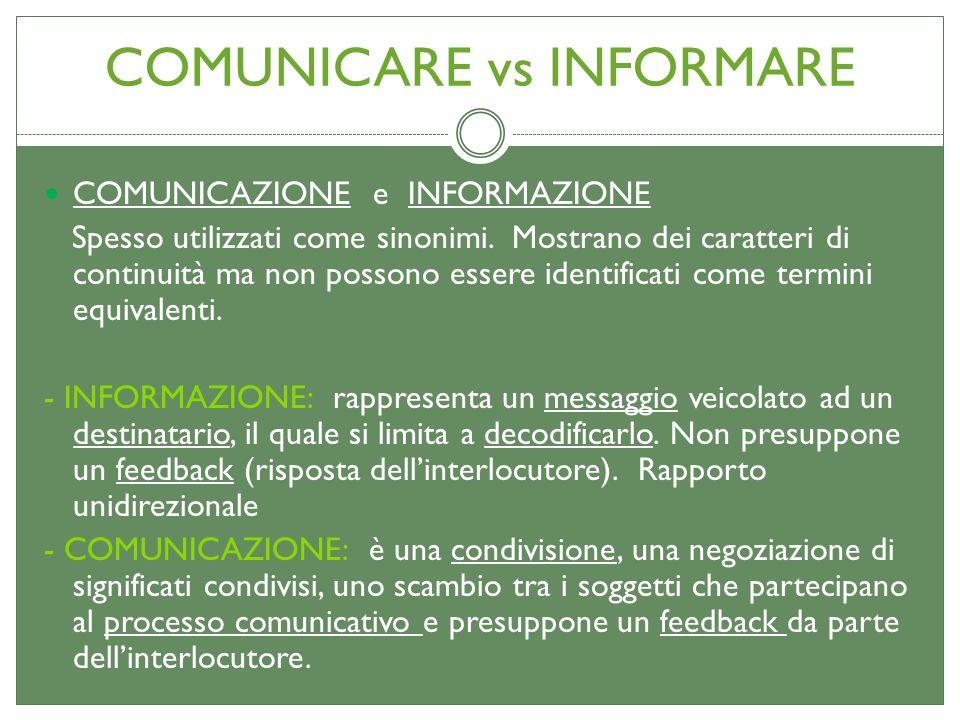 COMUNICARE vs INFORMARE