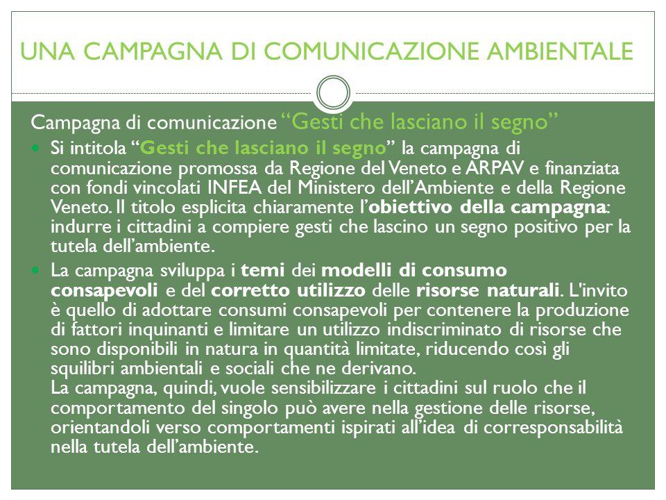 UNA CAMPAGNA DI COMUNICAZIONE AMBIENTALE