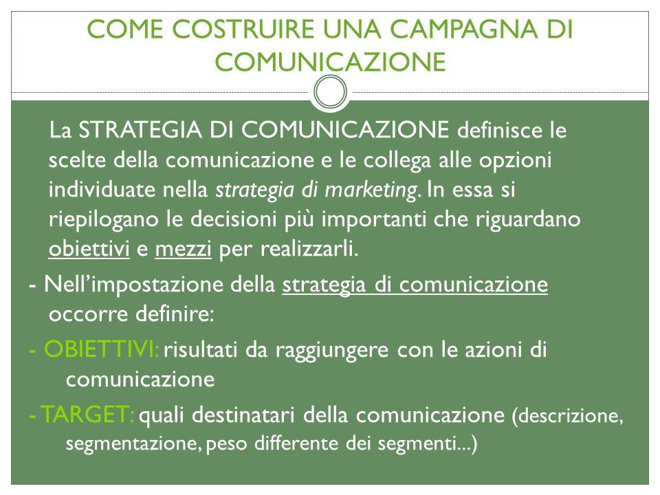 COME COSTRUIRE UNA CAMPAGNA DI COMUNICAZIONE
