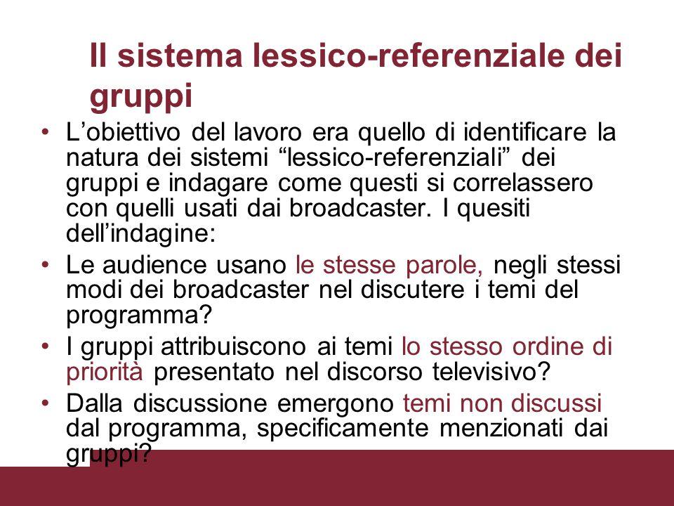 Il sistema lessico-referenziale dei gruppi