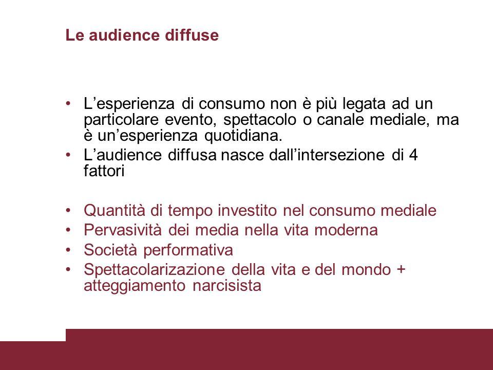 Le audience diffuse L'esperienza di consumo non è più legata ad un particolare evento, spettacolo o canale mediale, ma è un'esperienza quotidiana.