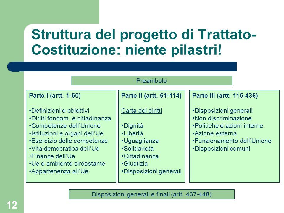 Struttura del progetto di Trattato-Costituzione: niente pilastri!