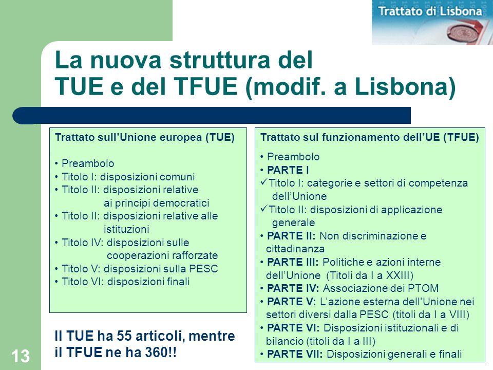 La nuova struttura del TUE e del TFUE (modif. a Lisbona)