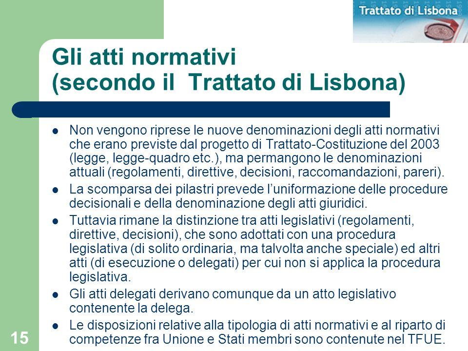 Gli atti normativi (secondo il Trattato di Lisbona)