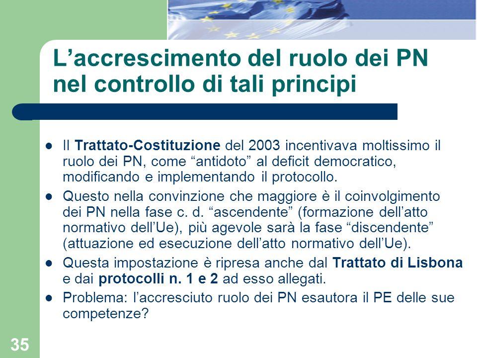 L'accrescimento del ruolo dei PN nel controllo di tali principi