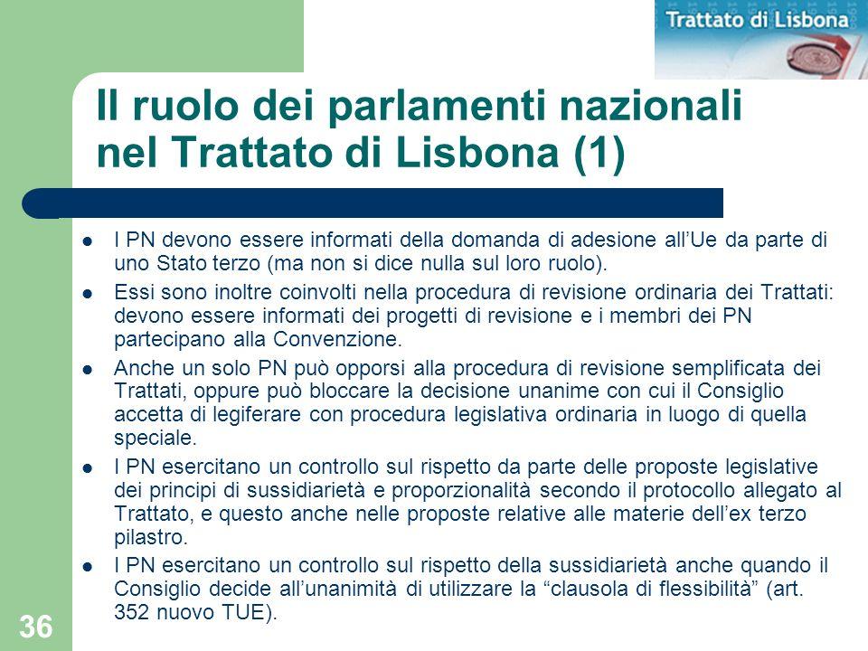 Il ruolo dei parlamenti nazionali nel Trattato di Lisbona (1)
