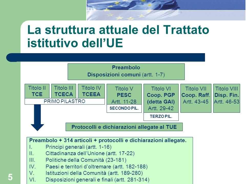 La struttura attuale del Trattato istitutivo dell'UE