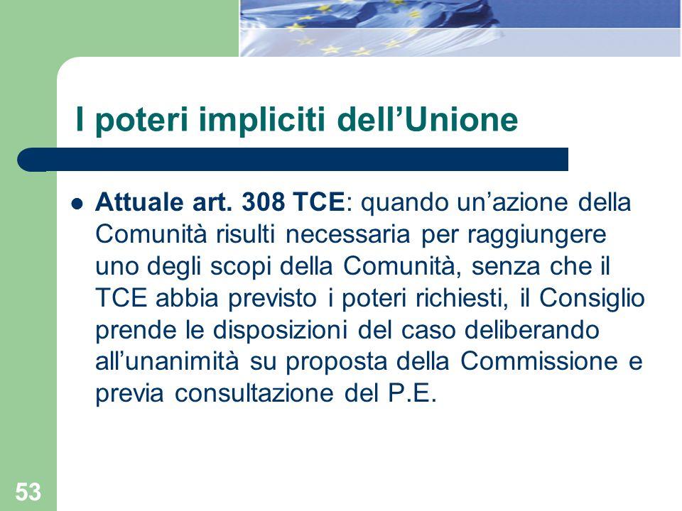 I poteri impliciti dell'Unione