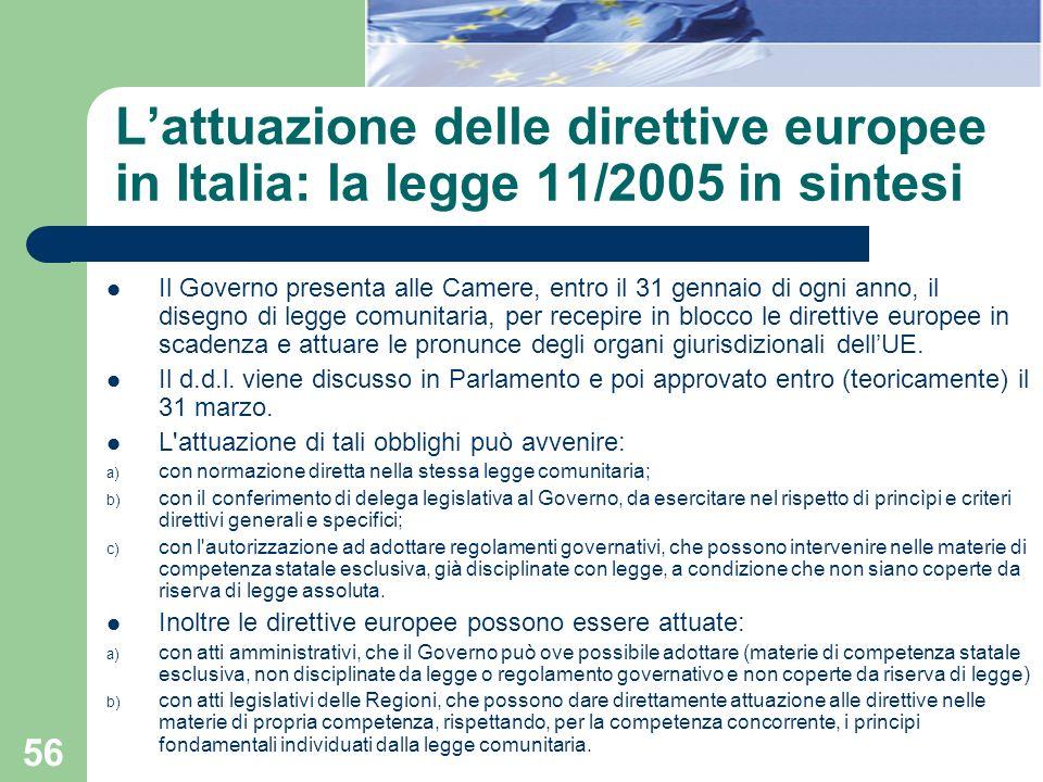 L'attuazione delle direttive europee in Italia: la legge 11/2005 in sintesi