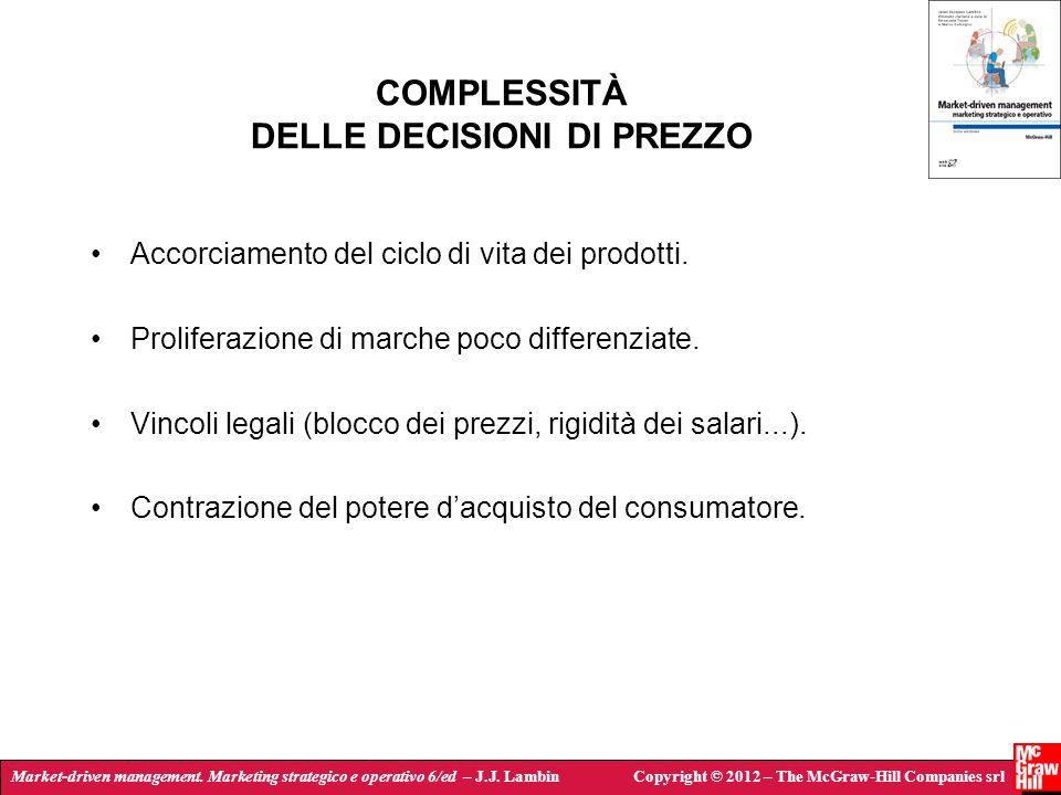 COMPLESSITÀ DELLE DECISIONI DI PREZZO