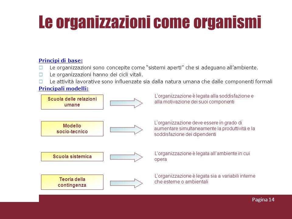 Le organizzazioni come organismi