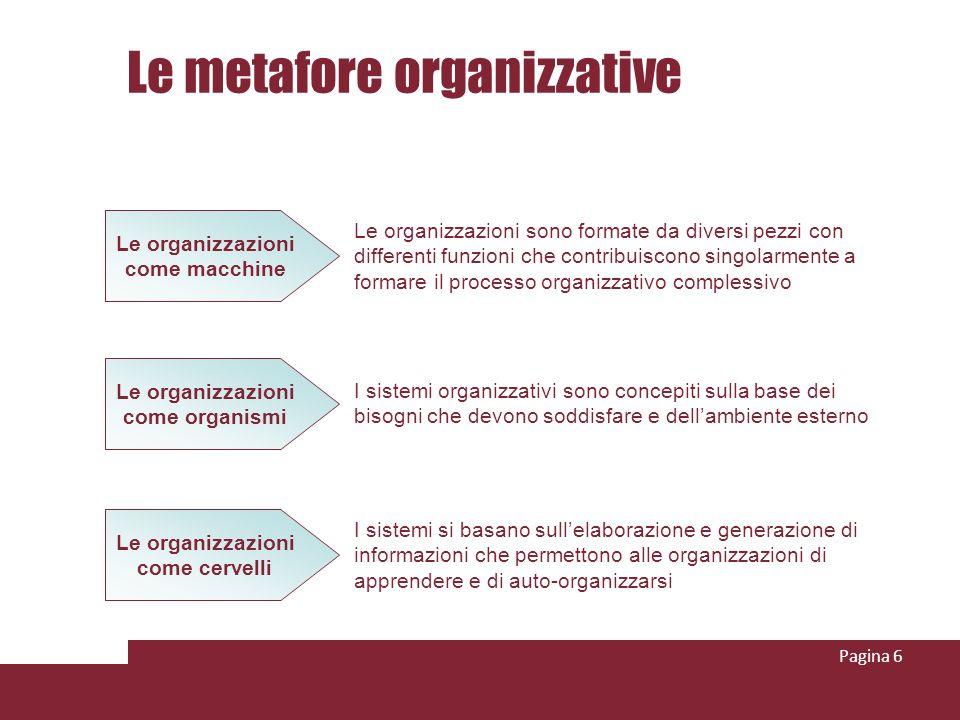Le metafore organizzative
